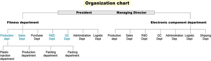 proimages/company_profile/chart1.jpg
